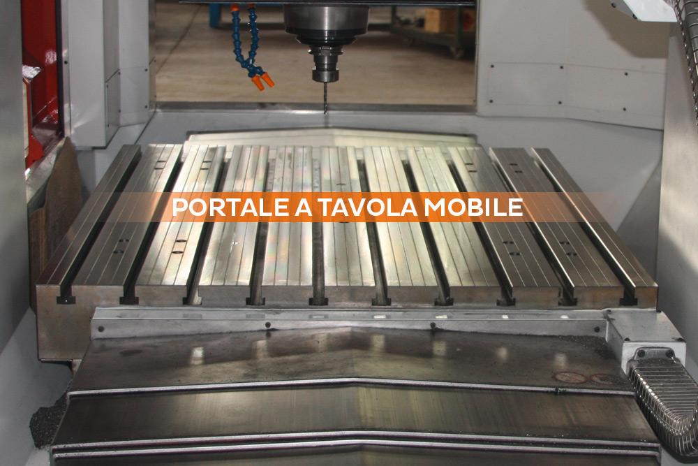 Portale a Tavola Mobile